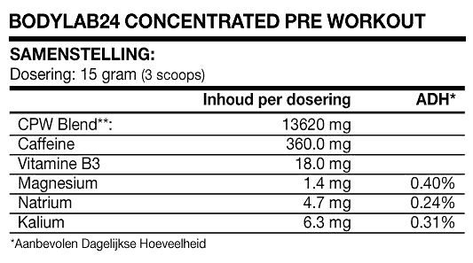 Concentrated Pre Workout Bodylab24