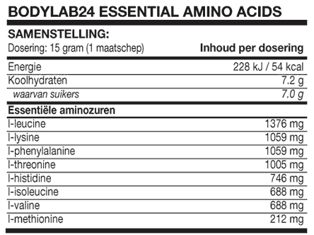 Essential Amino Acids  samenstelling